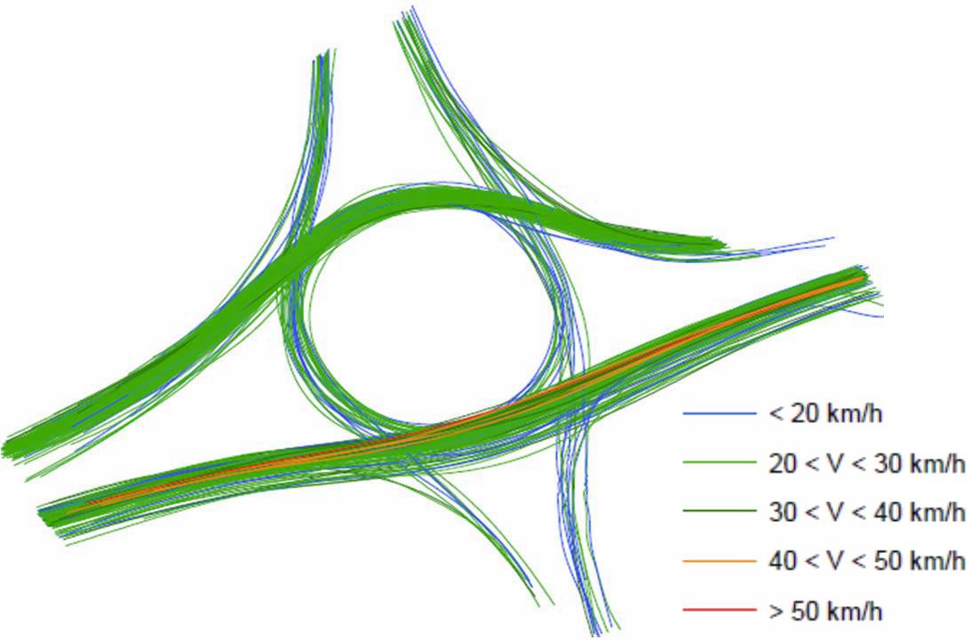 Speed profile, Caposile roundabout